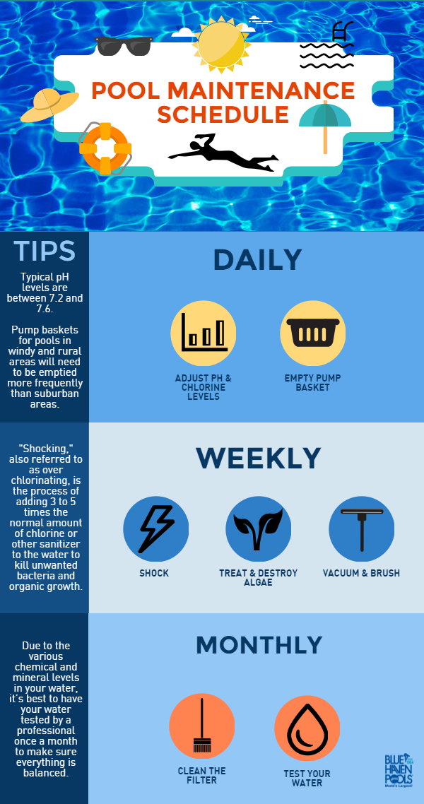 creating a pool maintenance schedule blue haven pools tulsa